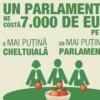 Parlamentul Unicameral
